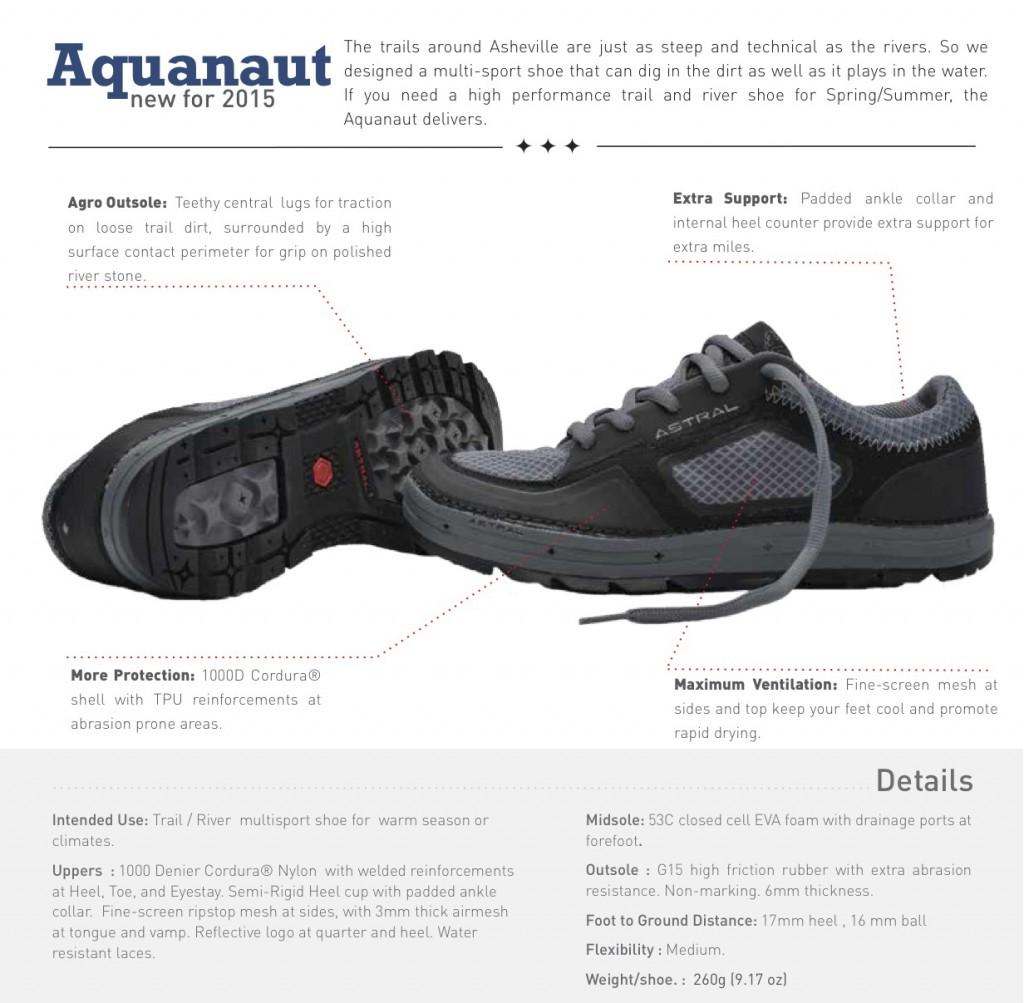aquanaut_catalog